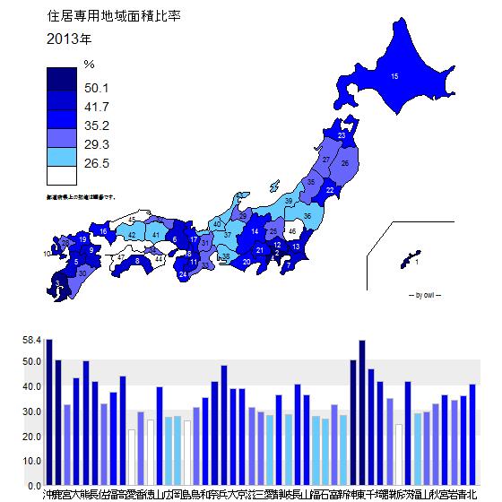 住居専用地域面積比率.png
