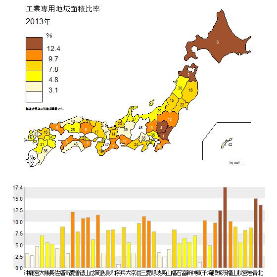 工業専用地域面積比率.png
