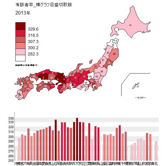 有訴者率_棒グラフ目盛切取版.png