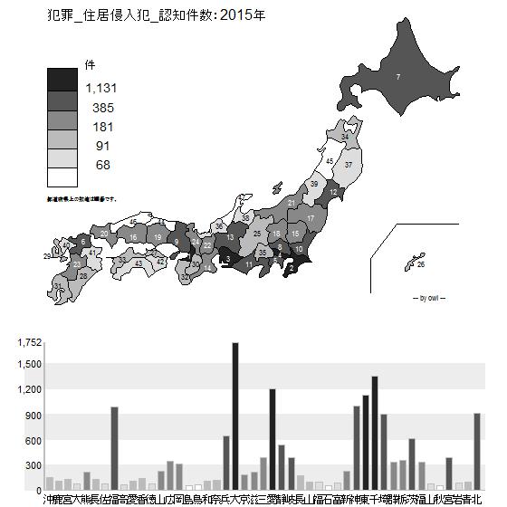 犯罪_住居侵入犯_認知件数:2015年.png