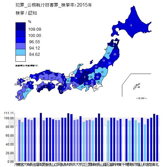犯罪_公務執行妨害罪_検挙率:2015年.png