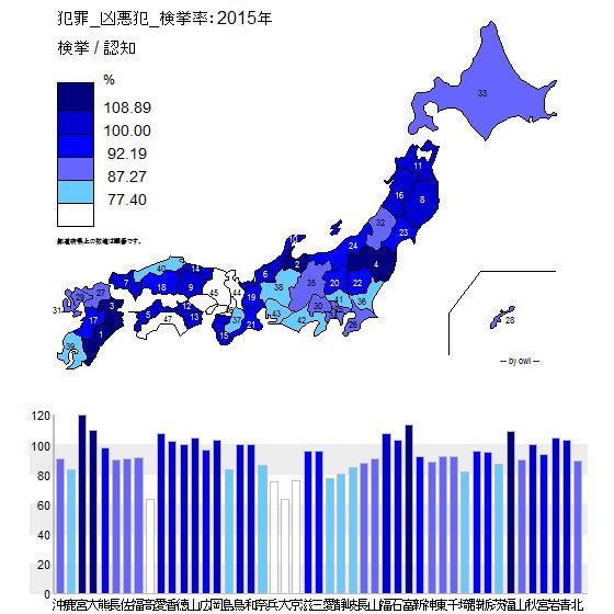 犯罪_凶悪犯_検挙率:2015年.png