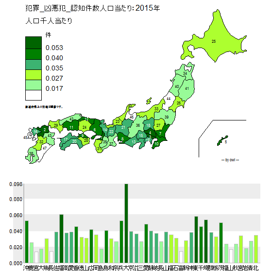 犯罪_凶悪犯_認知件数人口当たり:2015年.png