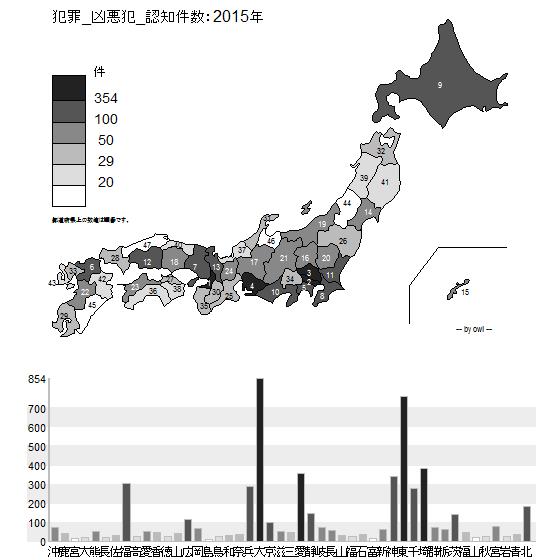 犯罪_凶悪犯_認知件数:2015年.png