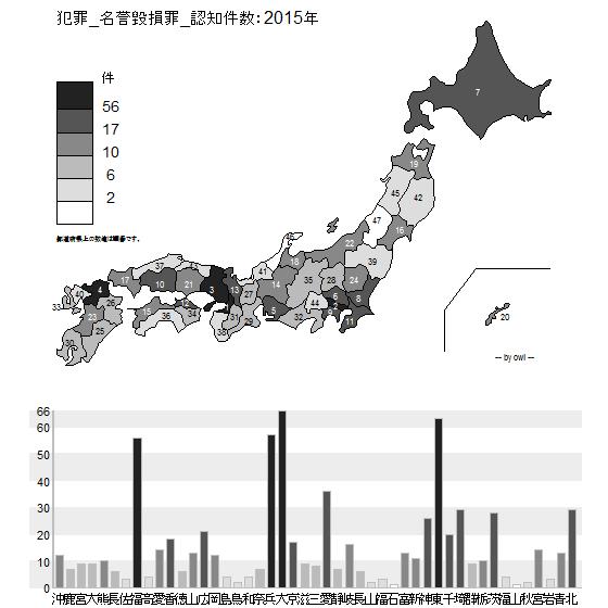 犯罪_名誉毀損罪_認知件数:2015年.png
