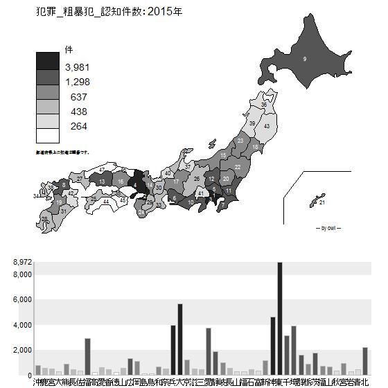 犯罪_粗暴犯_認知件数:2015年.png