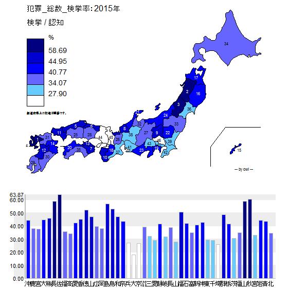 犯罪_総数_検挙率:2015年.png
