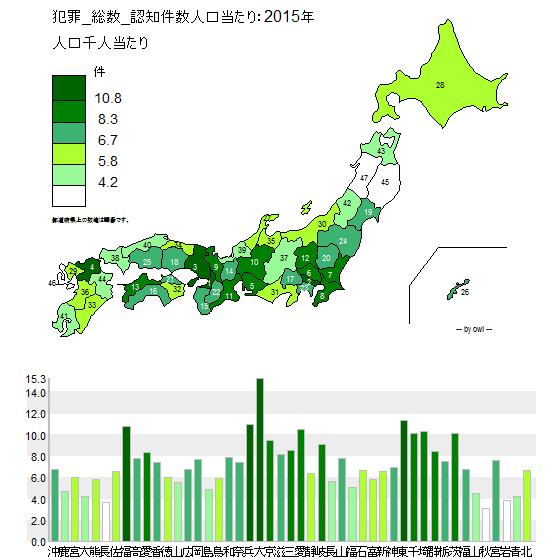 犯罪_総数_認知件数人口当たり:2015年.png