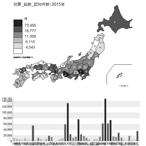 犯罪_総数_認知件数:2015年.png