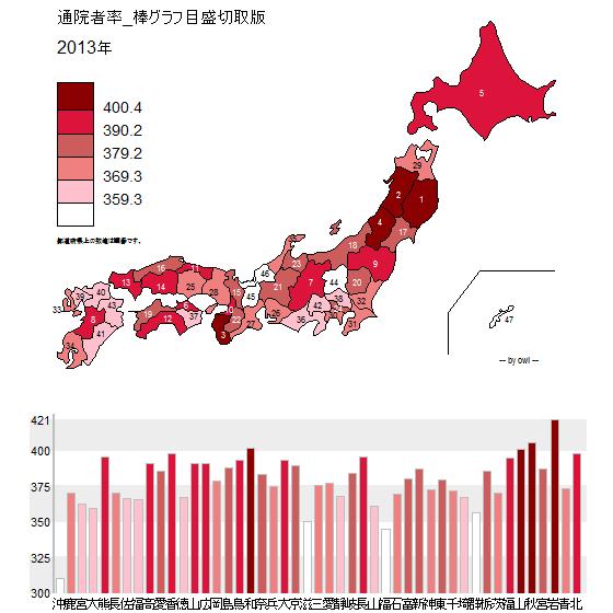 通院者率_棒グラフ目盛切取版.png