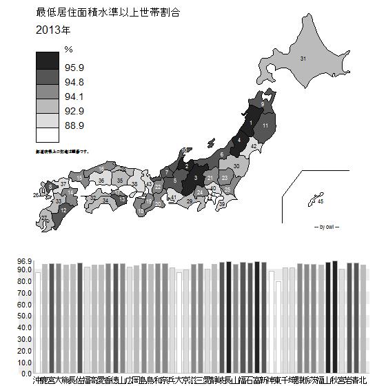 最低居住面積水準以上世帯割合.png